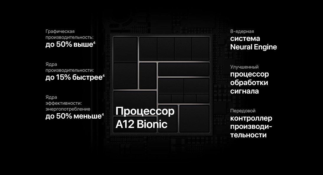Смартфон iPhone XR 12