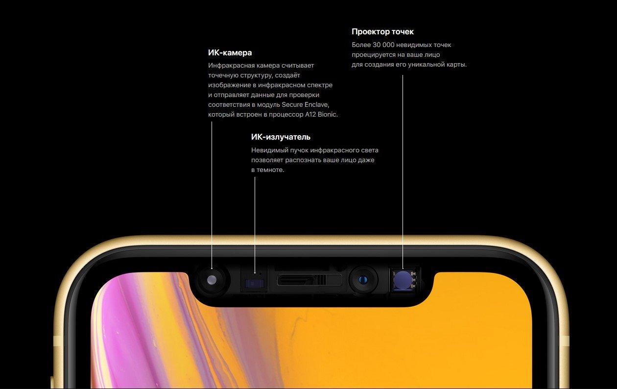 Смартфон iPhone XR 11