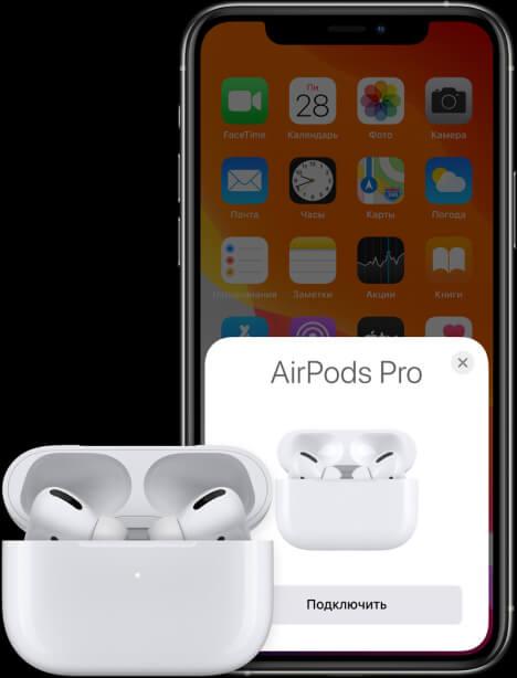 Беспроводные наушники Apple AirPods Pro 18