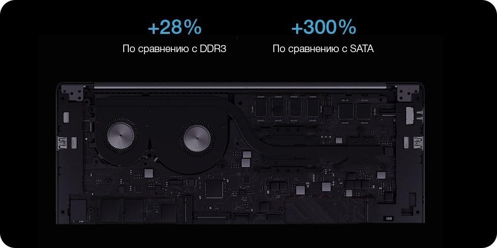 """Ноутбук Xiaomi Mi Notebook Air 13.3"""" 2019 (Intel i5 8250U 1600 MHz/8GB/512GB /MX250) Silver JYU4151C 7"""