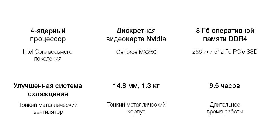"""Ноутбук Xiaomi Mi Notebook Air 13.3"""" 2019 (Intel i5 8250U 1600 MHz/8GB/512GB /MX250) Silver JYU4151C 2"""