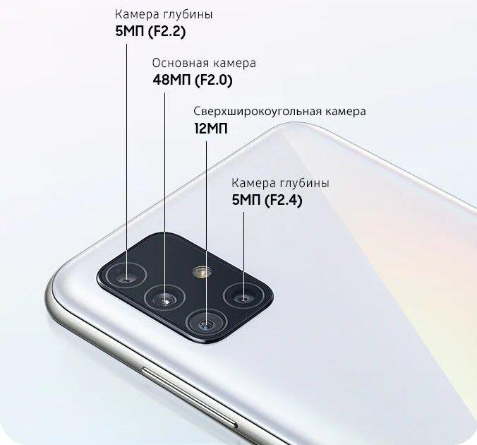 Смартфон Samsung A51 5