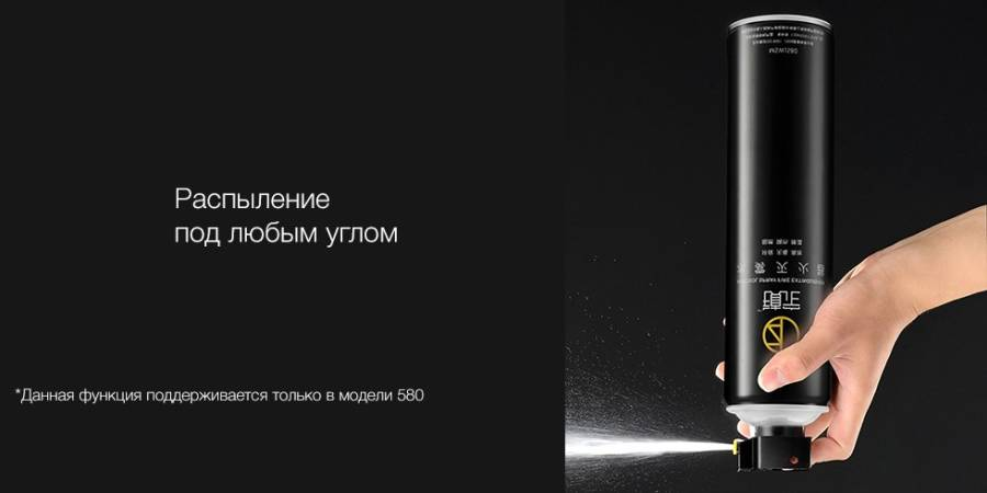 Огнетушитель Xiaomi Water Fire Extinguisher 580ml