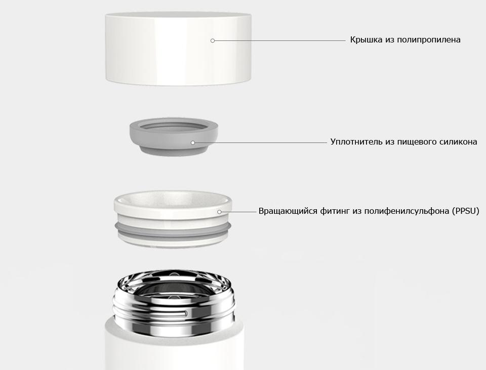 Термос MiJia Vacuum Flash White 500 ml крышка и уплотнитель