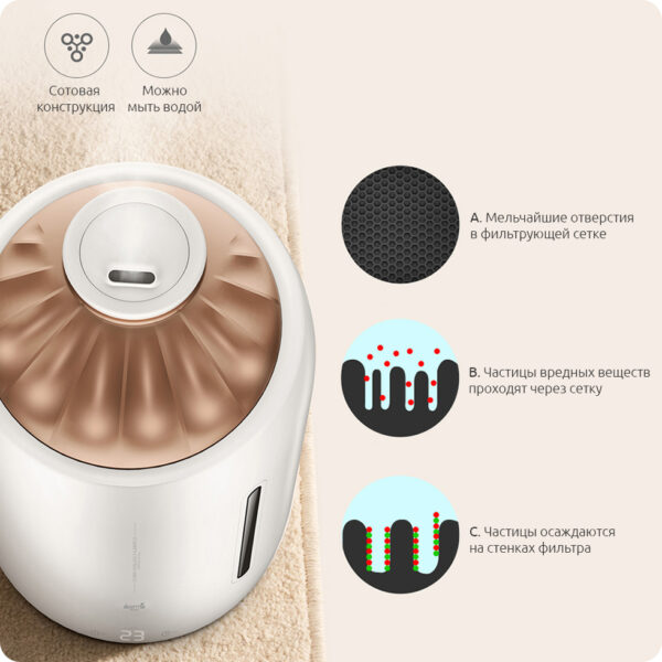 Увлажнитель воздуха Xiaomi Deerma Humidifier 5L (White) DEM-F500 4