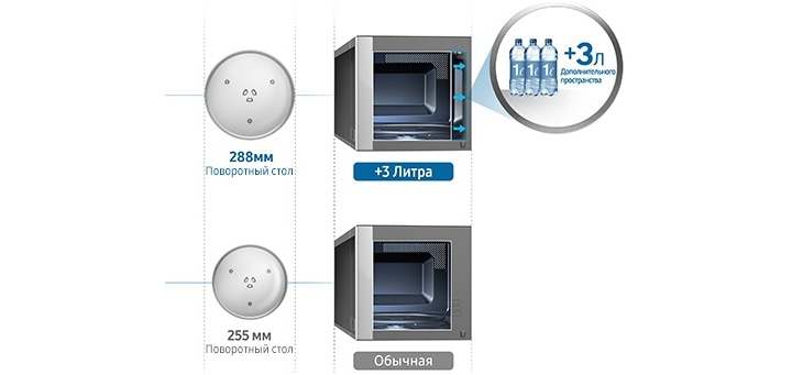 Микроволновая печь Samsung ME83KRW-2/BW